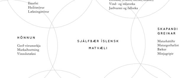 matarklasinn_sjalfbaer_islensk_matvaeli